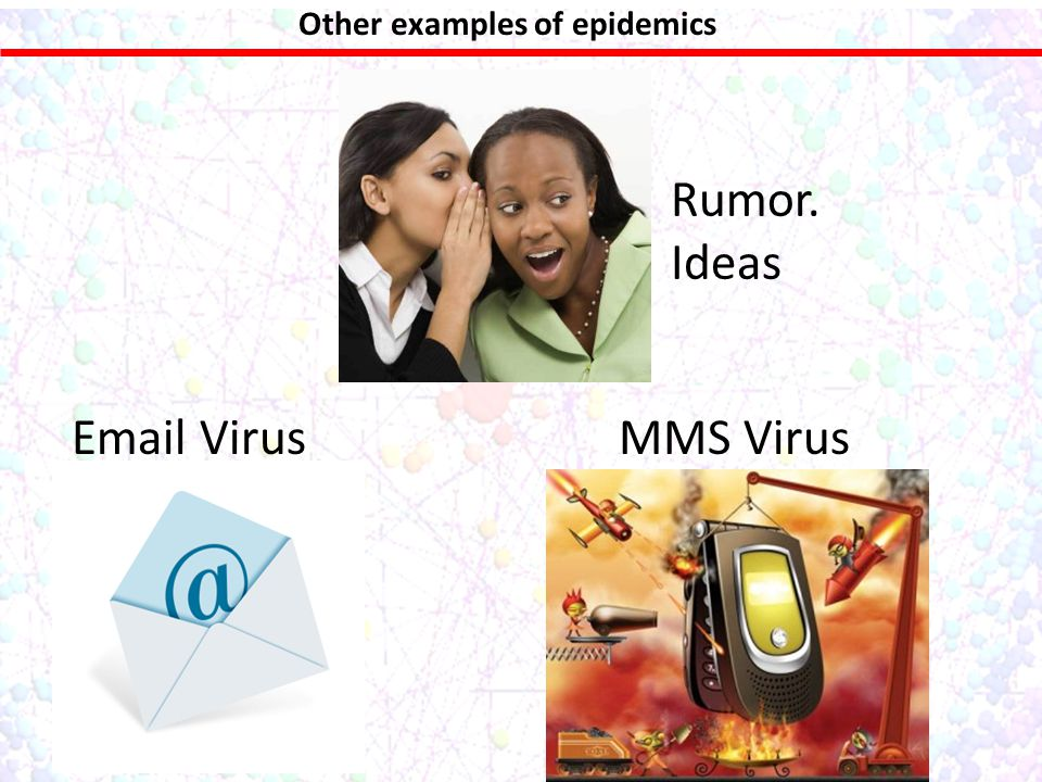 Other examples of epidemics Rumor. Ideas Email VirusMMS Virus