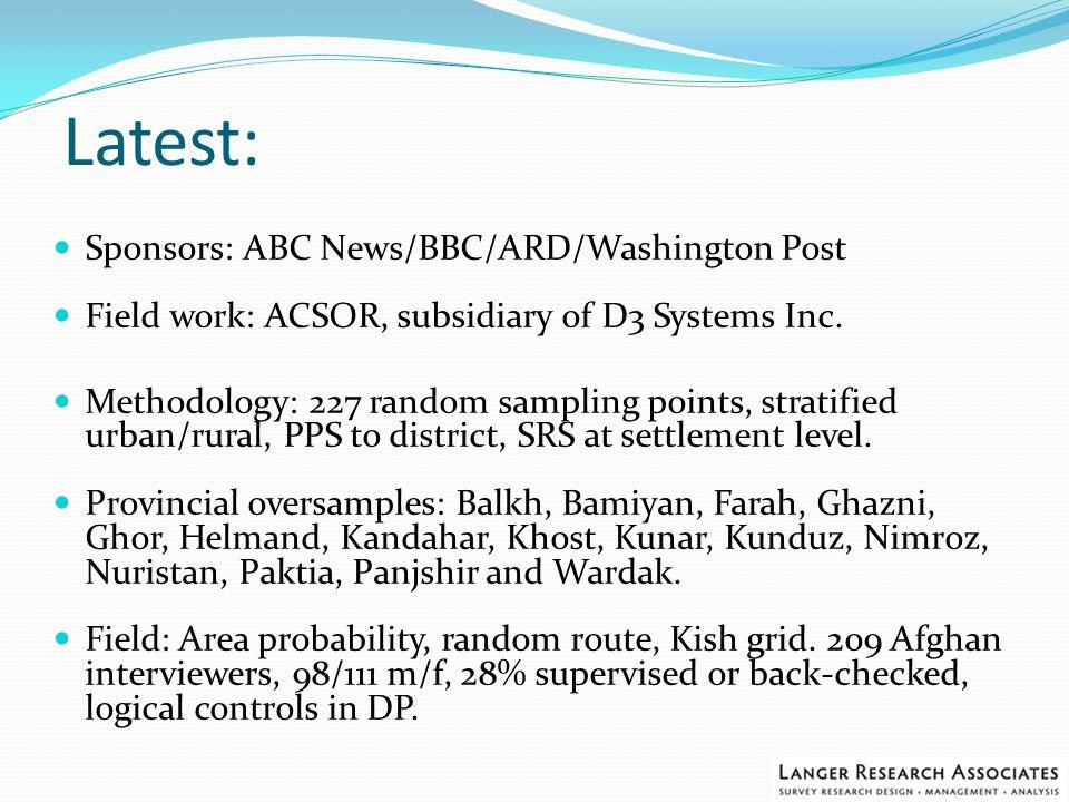 Sponsors: ABC News/BBC/ARD/Washington Post Field work: ACSOR, subsidiary of D3 Systems Inc.