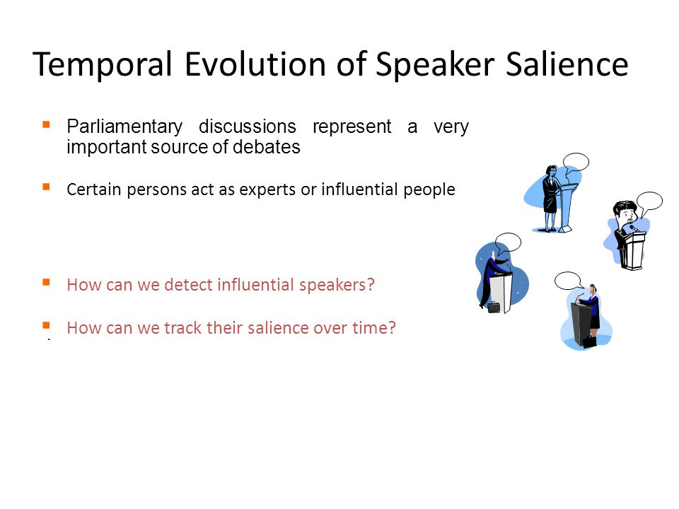 Temporal Evolution of Speaker Salience.