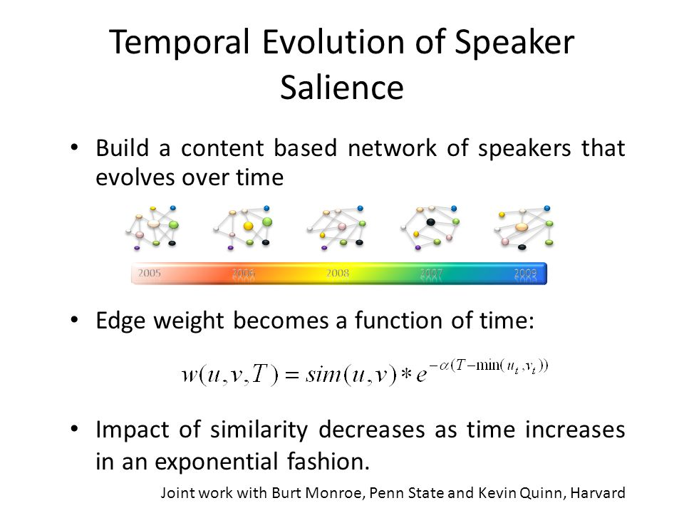 Temporal Evolution of Speaker Salience Build a content based network of speakers that evolves over time Edge weight becomes a function of time: Impact of similarity decreases as time increases in an exponential fashion.