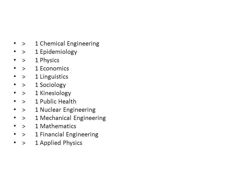 > 1 Chemical Engineering > 1 Epidemiology > 1 Physics > 1 Economics > 1 Linguistics > 1 Sociology > 1 Kinesiology > 1 Public Health > 1 Nuclear Engineering > 1 Mechanical Engineering > 1 Mathematics > 1 Financial Engineering > 1 Applied Physics