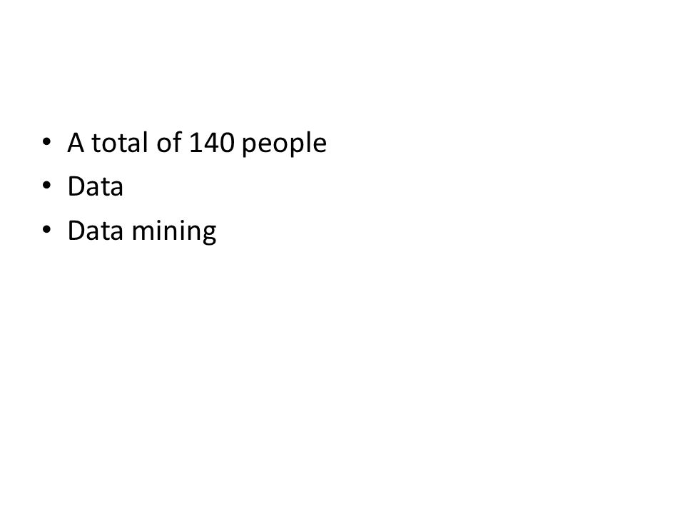 A total of 140 people Data Data mining