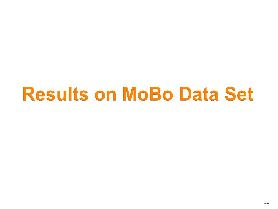 44 Results on MoBo Data Set