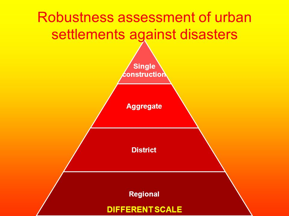 Single construction Aggregate District Regional DIFFERENT SCALE Robustness assessment of urban settlements against disasters