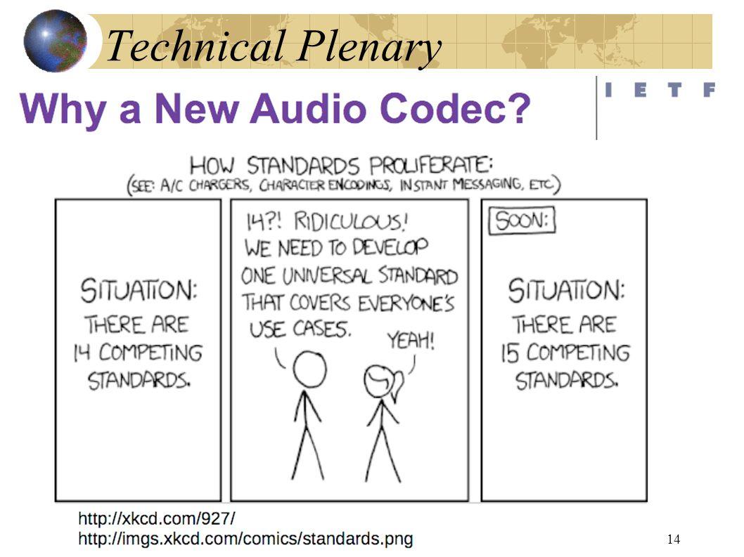 Technical Plenary OPUS CODEC 14