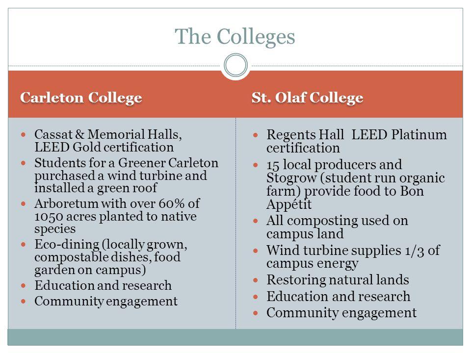 Carleton College St.