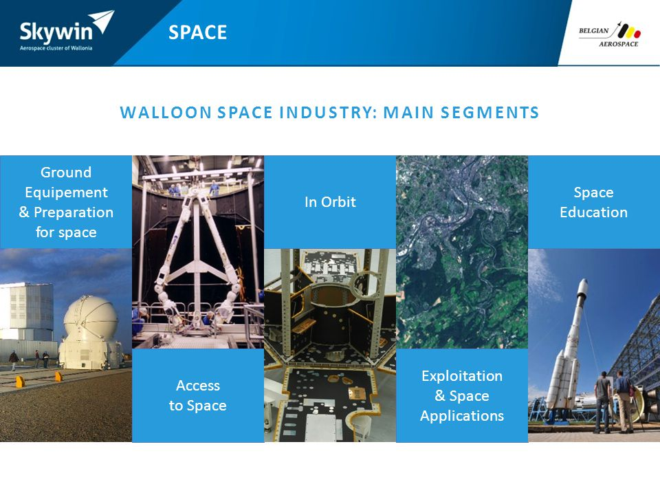 SPACE WALLOON SPACE INDUSTRY: MAIN SEGMENTS Ground Equipement & Preparation for space Access to Space In Orbit Exploitation & Space Applications Space Education