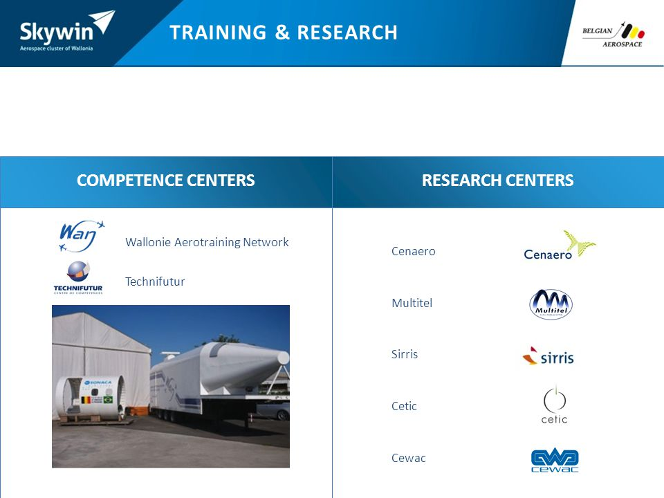 TRAINING & RESEARCH COMPETENCE CENTERS Wallonie Aerotraining Network Technifutur RESEARCH CENTERS Cenaero Multitel Sirris Cetic Cewac