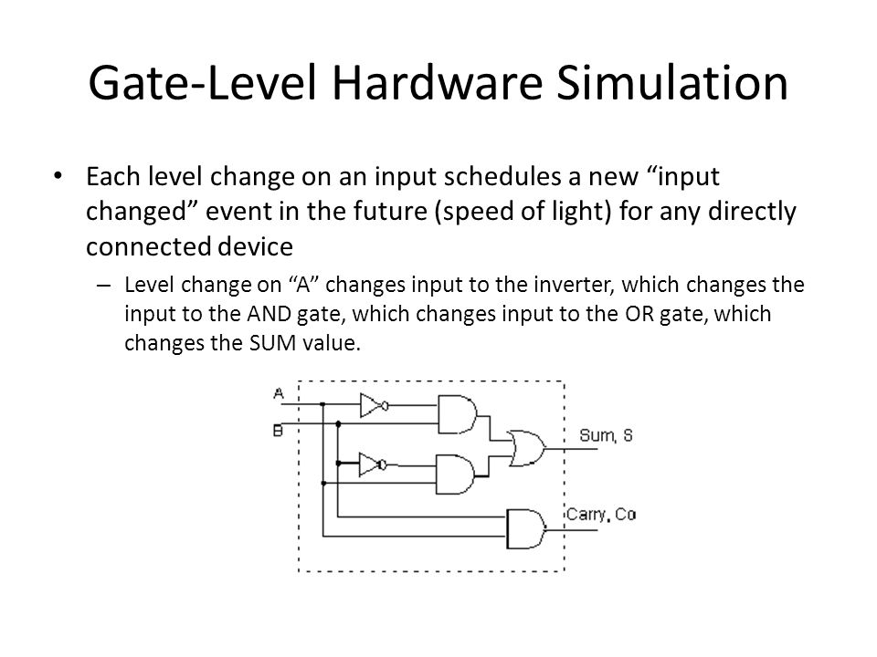 Gate-Level Hardware Simulation Each level change on an input schedules a new input changed event in the future (speed of light) for any directly connected device – Level change on A changes input to the inverter, which changes the input to the AND gate, which changes input to the OR gate, which changes the SUM value.