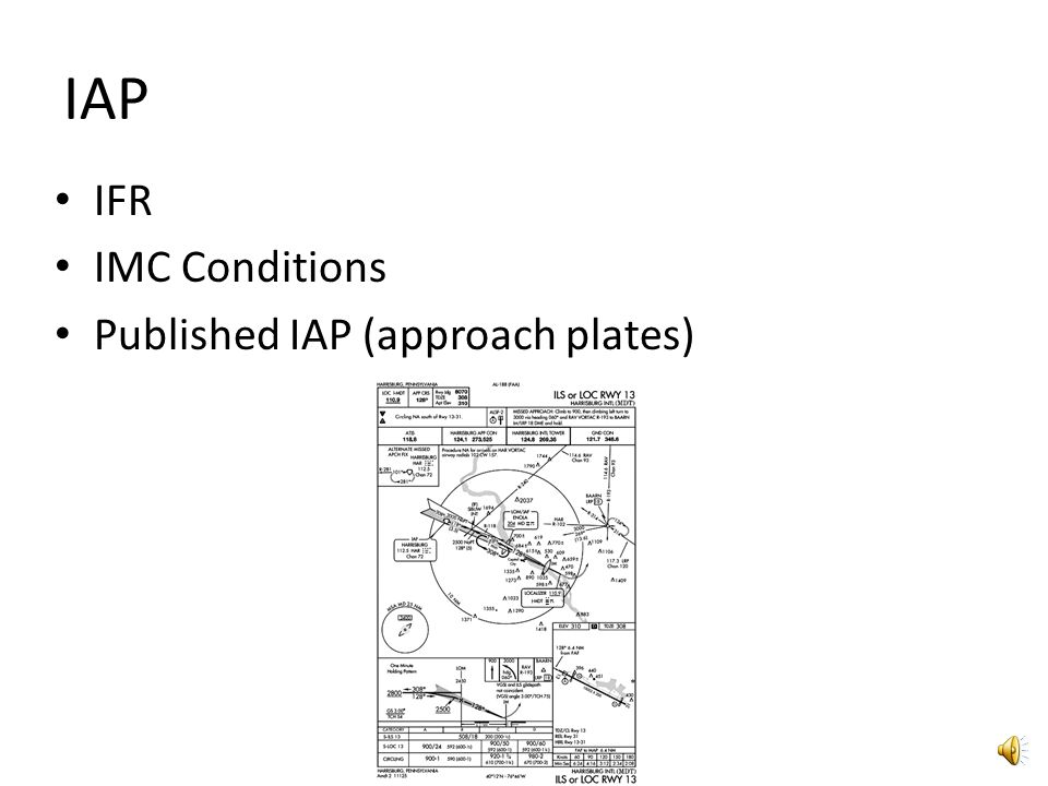 Purpose Instrument Approach Procedures (IAP) Airport Navigation and Landing Systems