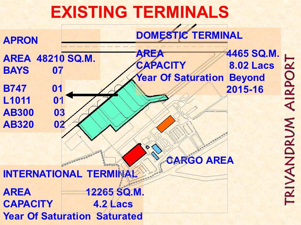 TRIVANDRUM AIRPORT APRON AREA 48210 SQ.M.