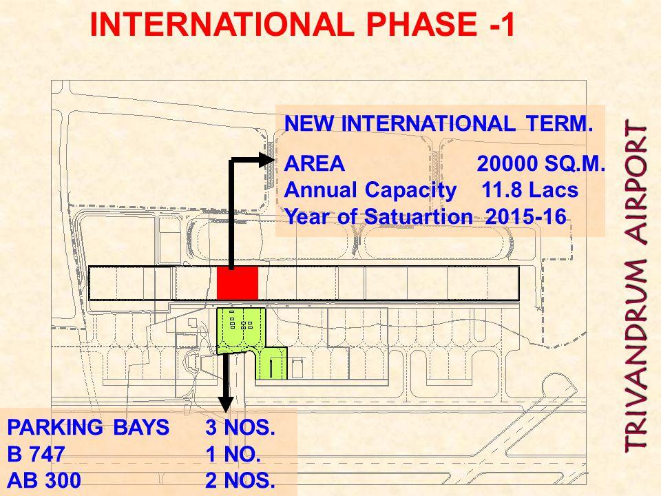 TRIVANDRUM AIRPORT INTERNATIONAL PHASE -1 PARKING BAYS 3 NOS.