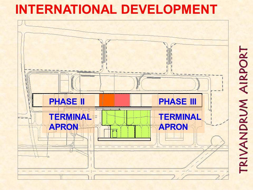 TRIVANDRUM AIRPORT INTERNATIONAL DEVELOPMENT PHASE II TERMINAL APRON PHASE III TERMINAL APRON