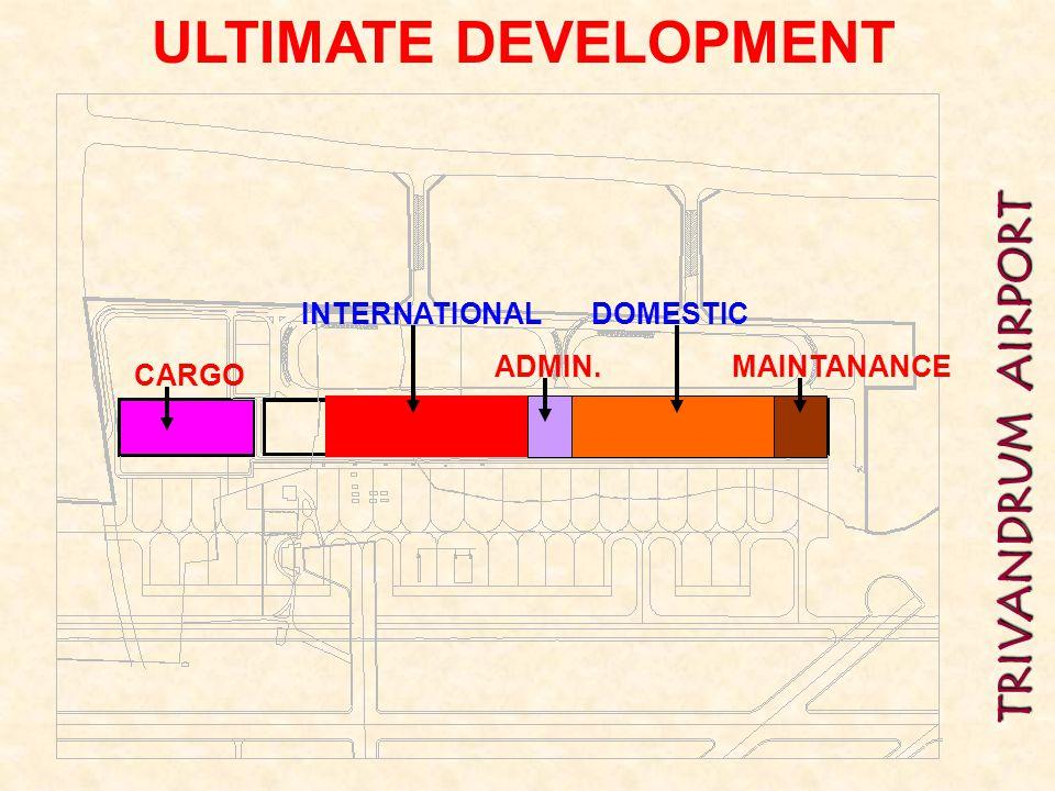 TRIVANDRUM AIRPORT ULTIMATE DEVELOPMENT INTERNATIONALDOMESTIC ADMIN.MAINTANANCE CARGO