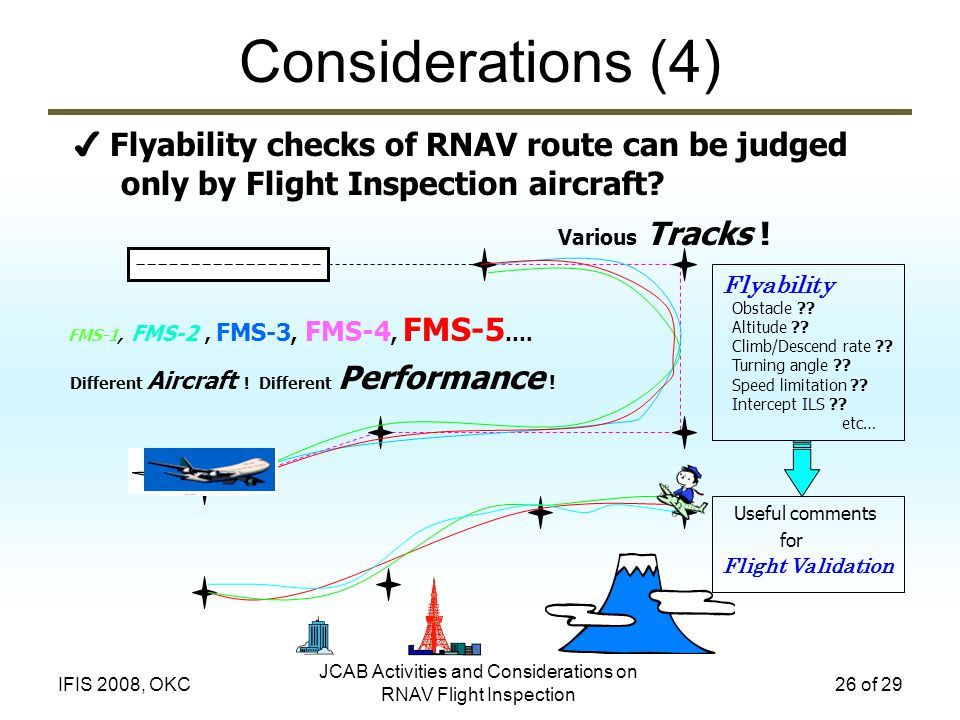 JCAB Activities and Considerations on RNAV Flight Inspection 26 of 29IFIS 2008, OKC Considerations (4) Flyability checks of RNAV route can be judged only by Flight Inspection aircraft.