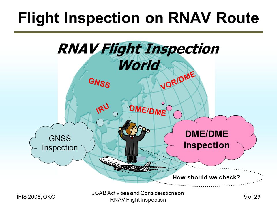 JCAB Activities and Considerations on RNAV Flight Inspection 9 of 29IFIS 2008, OKC Flight Inspection on RNAV Route GNSS Inspection DME/DME Inspection How should we check.