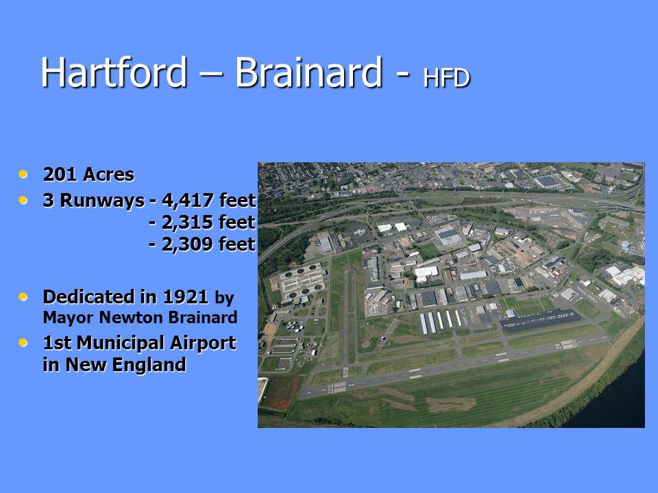 Hartford – Brainard - HFD 201 Acres 201 Acres 3 Runways - 4,417 feet - 2,315 feet - 2,309 feet 3 Runways - 4,417 feet - 2,315 feet - 2,309 feet Dedicated in 1921 Dedicated in 1921 by Mayor Newton Brainard 1st Municipal Airport in New England 1st Municipal Airport in New England