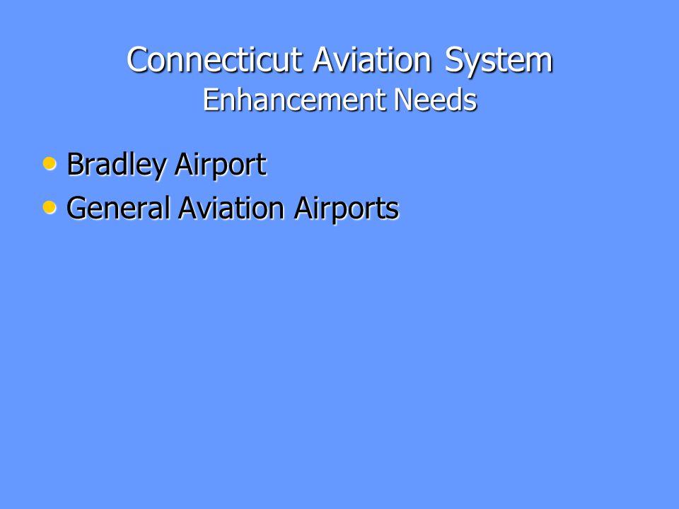 Connecticut Aviation System Enhancement Needs Bradley Airport Bradley Airport General Aviation Airports General Aviation Airports