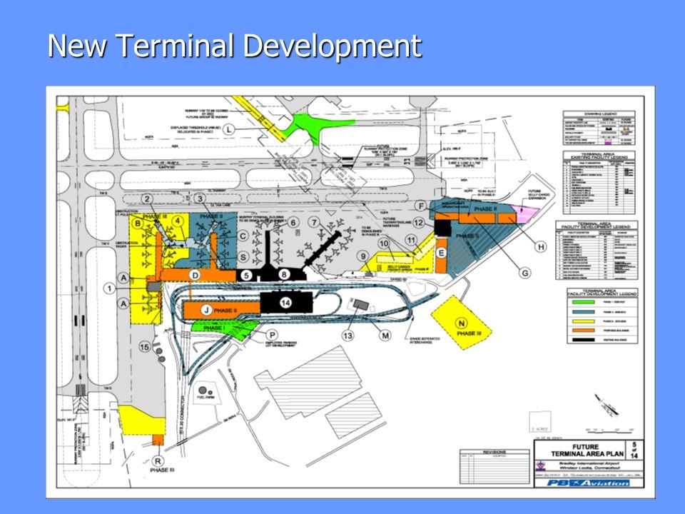 New Terminal Development