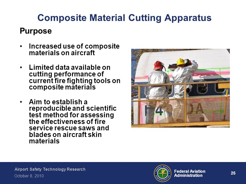 Airport Safety Technology Research 25 Federal Aviation Administration October 8, 2010 Composite Material Cutting Apparatus Purpose Increased use of co