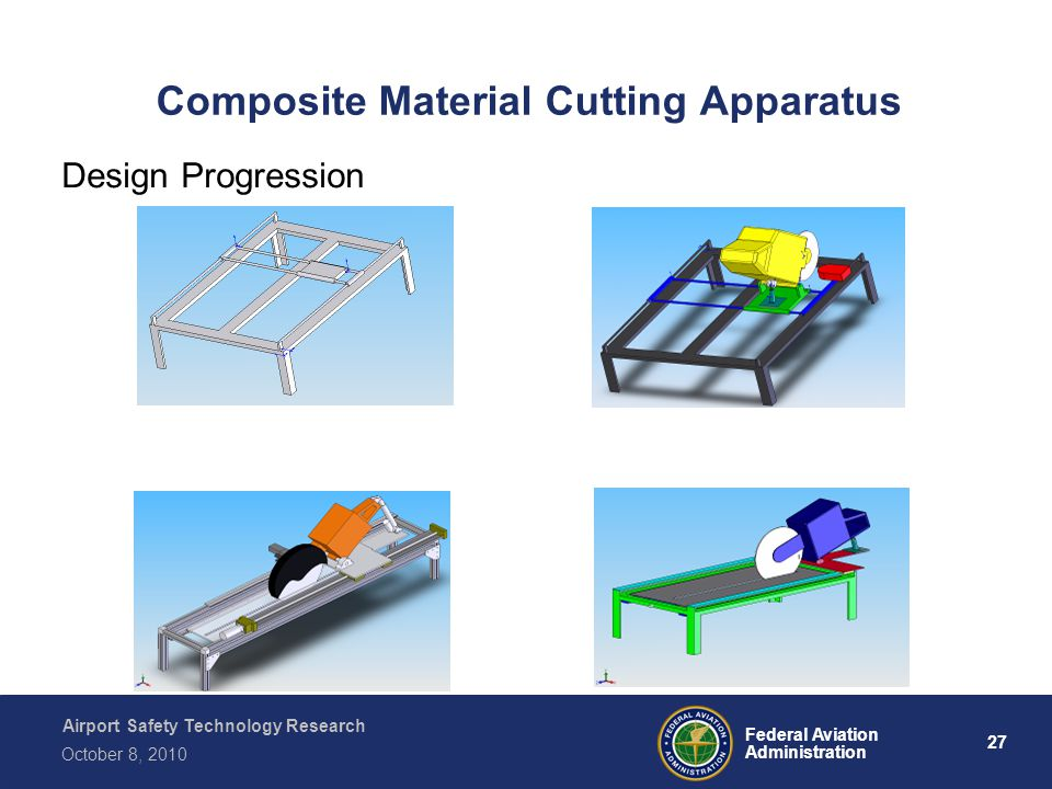Airport Safety Technology Research 27 Federal Aviation Administration October 8, 2010 Composite Material Cutting Apparatus Design Progression