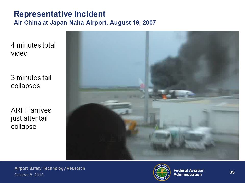 Airport Safety Technology Research 35 Federal Aviation Administration October 8, 2010 Representative Incident Air China at Japan Naha Airport, August