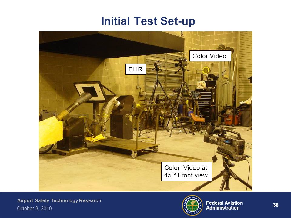 Airport Safety Technology Research 38 Federal Aviation Administration October 8, 2010 Initial Test Set-up FLIR Color Video Color Video at 45 ° Front view