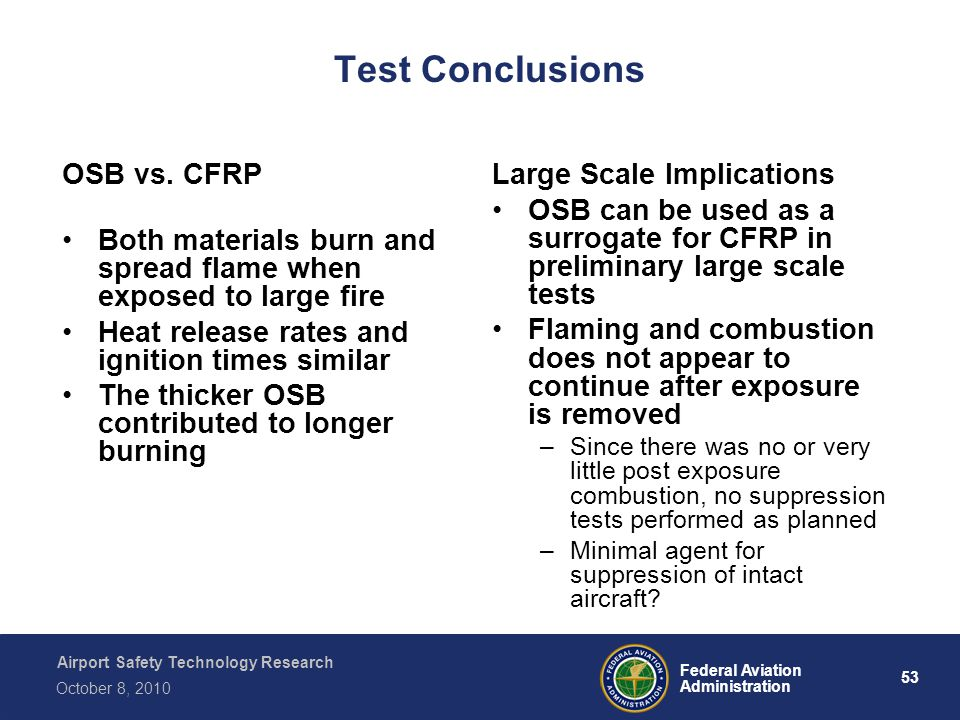 Airport Safety Technology Research 53 Federal Aviation Administration October 8, 2010 Test Conclusions OSB vs. CFRP Both materials burn and spread fla