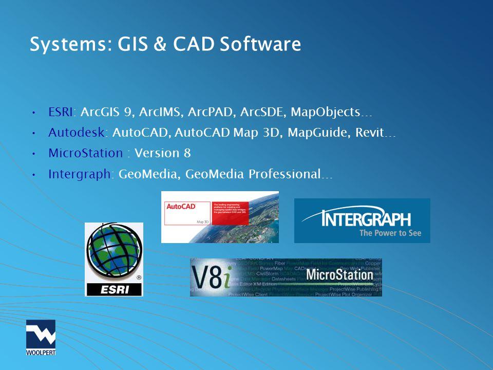 Systems: GIS & CAD Software ESRI: ArcGIS 9, ArcIMS, ArcPAD, ArcSDE, MapObjects… Autodesk: AutoCAD, AutoCAD Map 3D, MapGuide, Revit… MicroStation : Ver