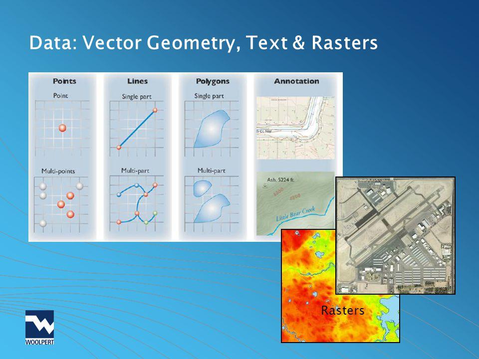 Data: Vector Geometry, Text & Rasters Rasters