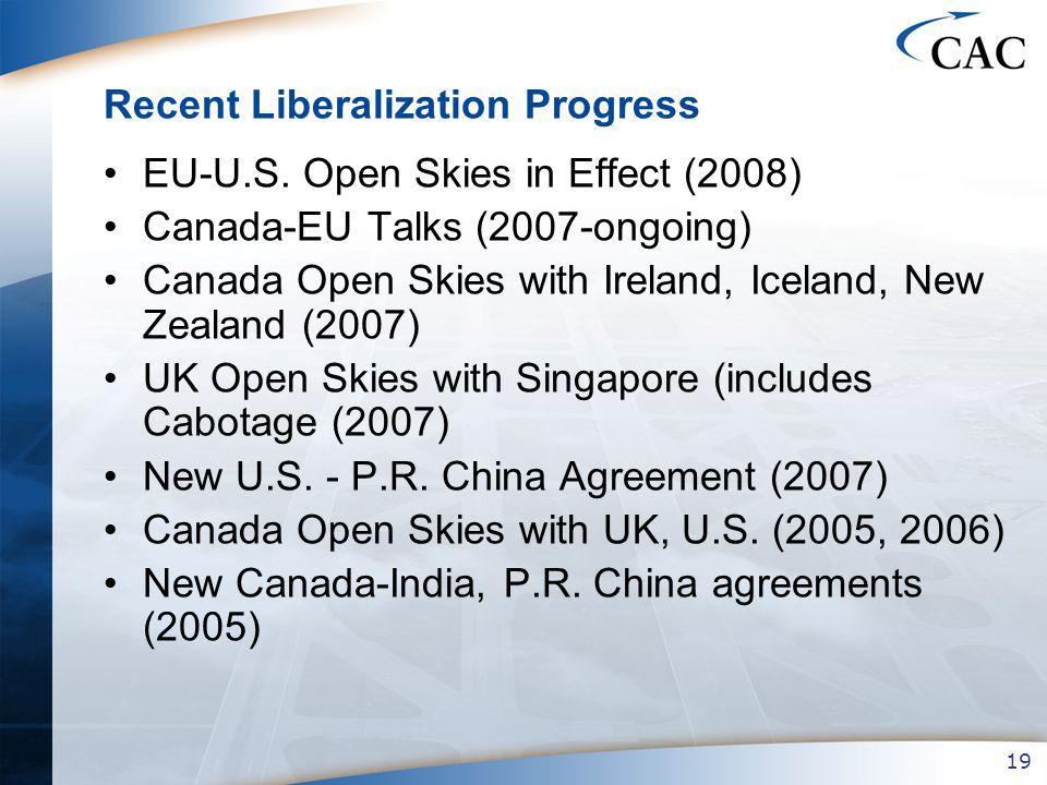 19 Recent Liberalization Progress EU-U.S.