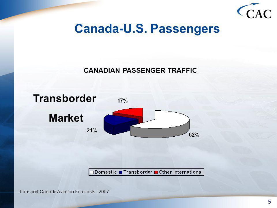 5 Canada-U.S.