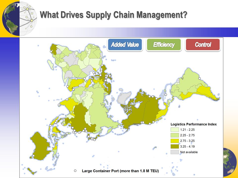 What Drives Supply Chain Management?