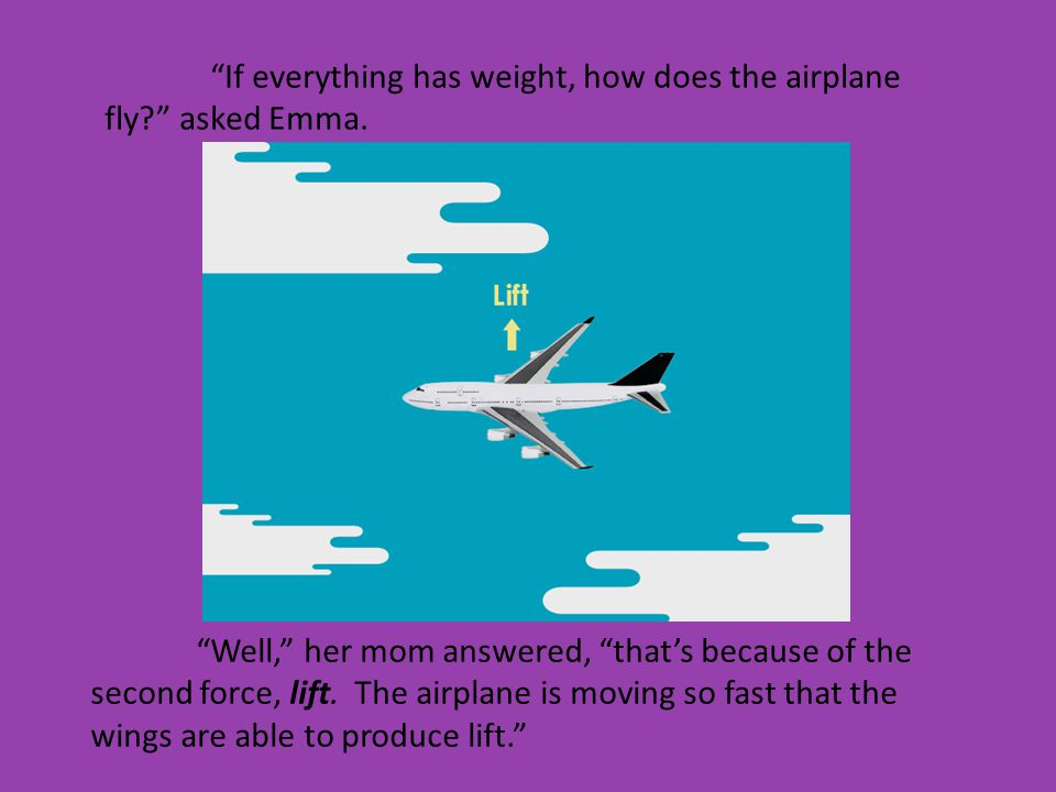 If everything has weight, how does the airplane fly.