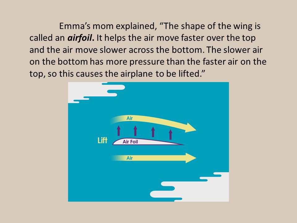 Emmas mom explained, The shape of the wing is called an airfoil.