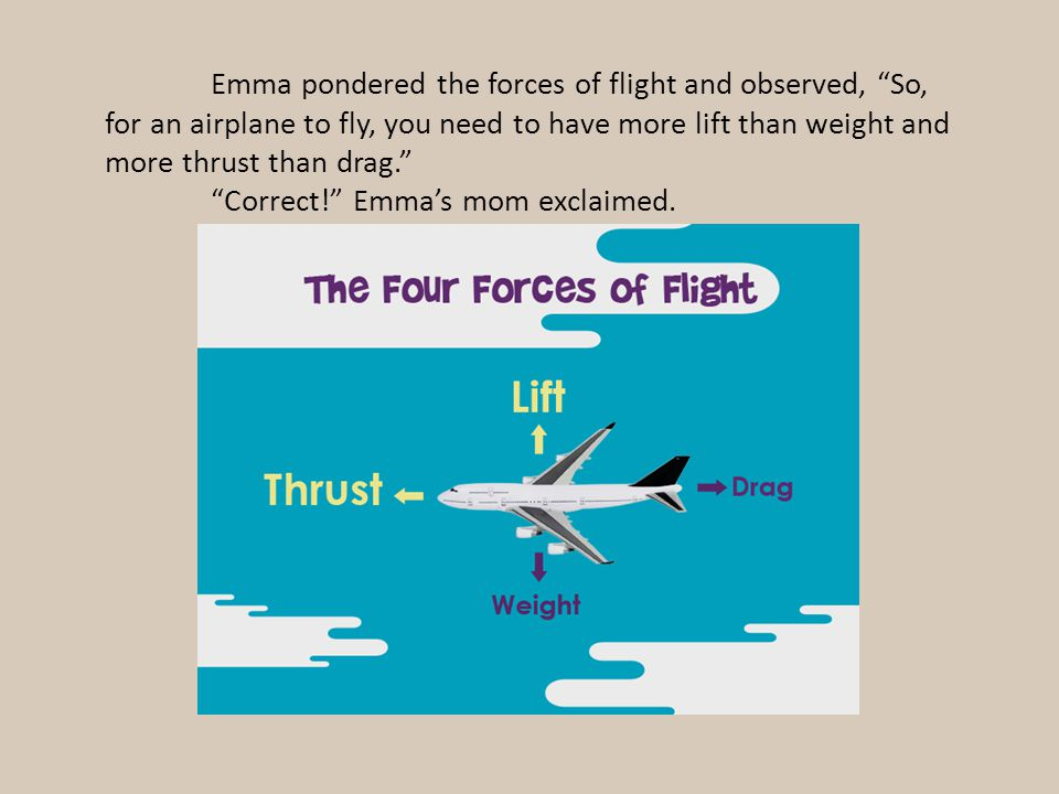 Emma pondered the forces of flight and observed, So, for an airplane to fly, you need to have more lift than weight and more thrust than drag.