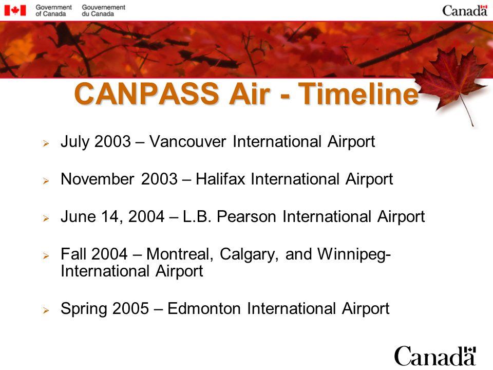 CANPASS Air - Timeline July 2003 – Vancouver International Airport November 2003 – Halifax International Airport June 14, 2004 – L.B. Pearson Internat