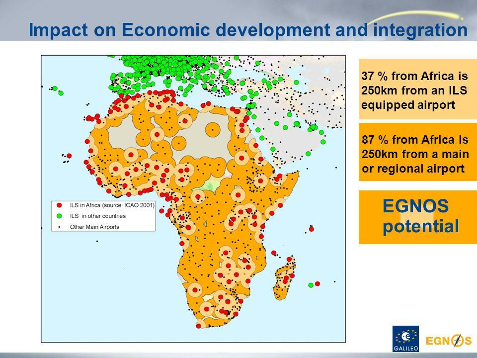 Impact on Economic development and integration 37 % from Africa is 250km from an ILS equipped airport 87 % from Africa is 250km from a main or regional airport EGNOS potential