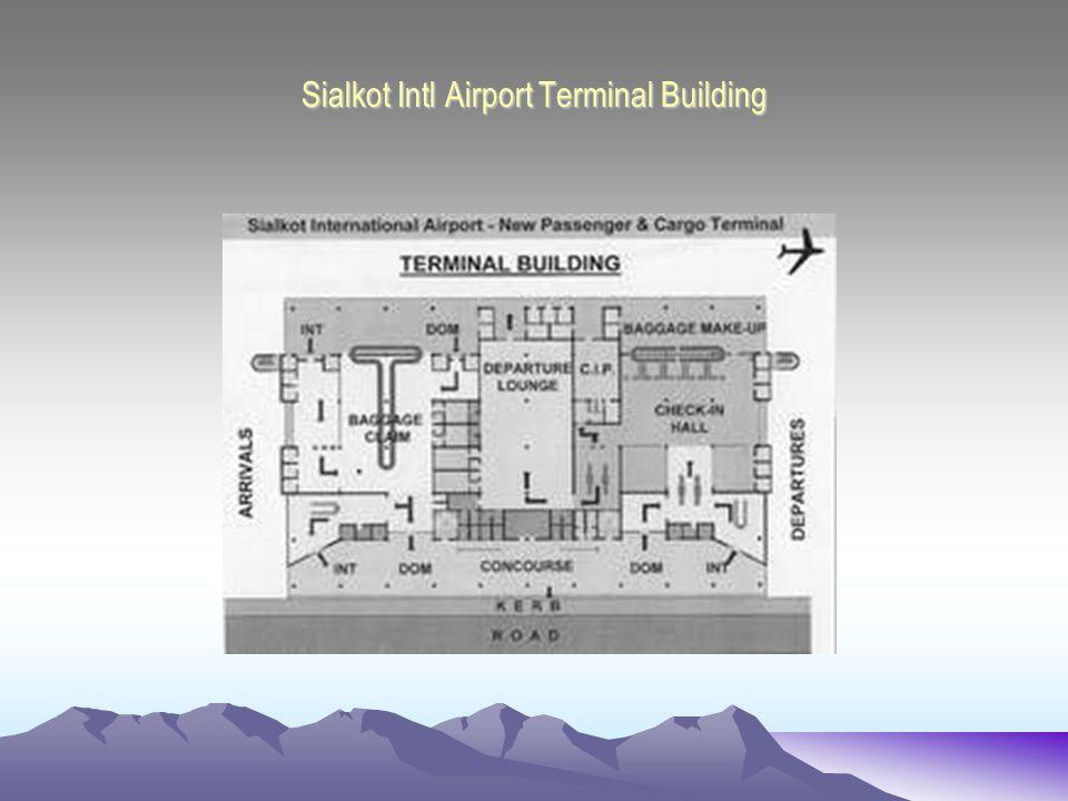 Sialkot Intl Airport Terminal Building