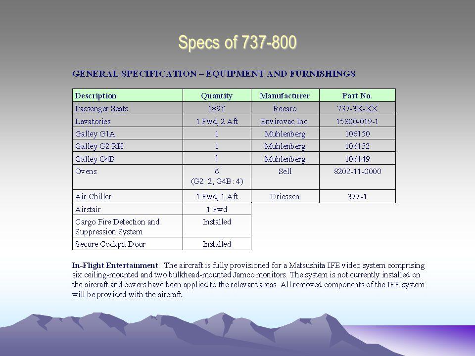 Specs of 737-800
