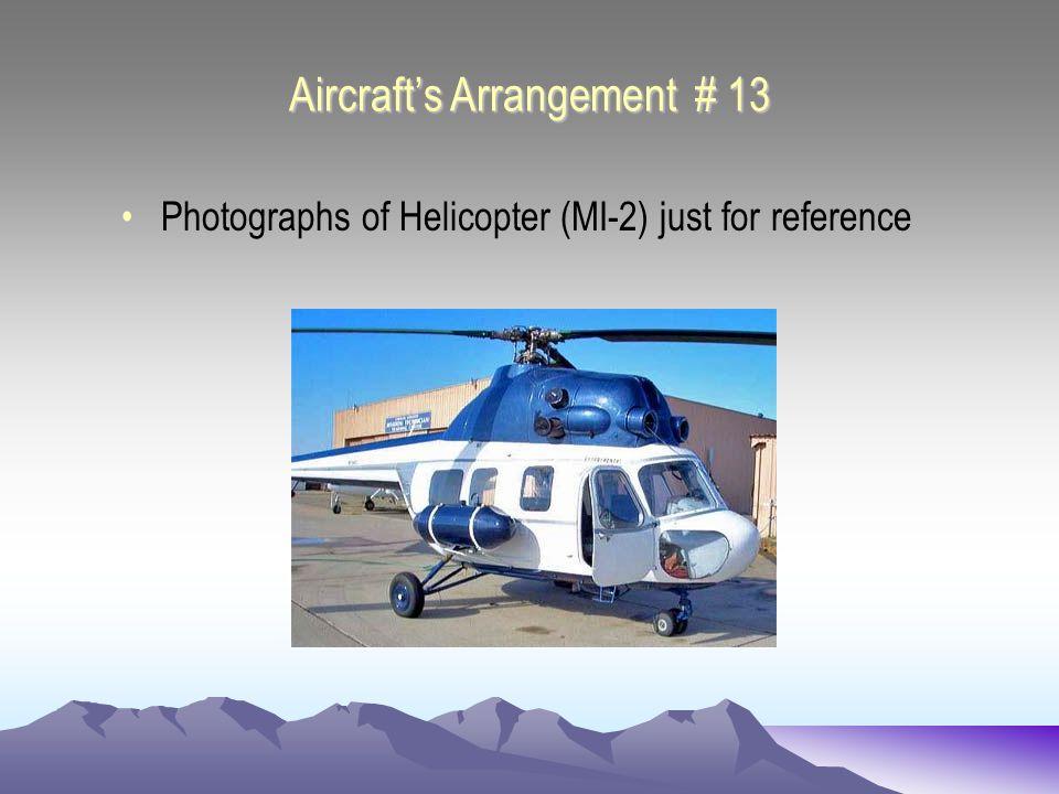 MI-2 Description & Technical Information DESCRIPTION: Incredible value: MI-2 twin Turbine-powered helicopter.