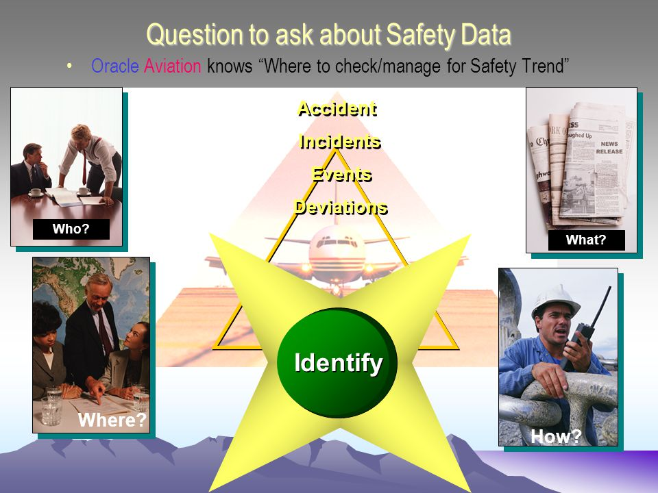 Question to ask about Safety Data Oracle Aviation knows Where to check/manage for Safety Trend Accident Incidents Events Deviations Who.