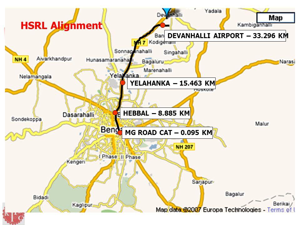 MG ROAD CAT – 0.095 KM HEBBAL – 8.885 KM YELAHANKA – 15.463 KM DEVANHALLI AIRPORT – 33.296 KM HSRL Alignment