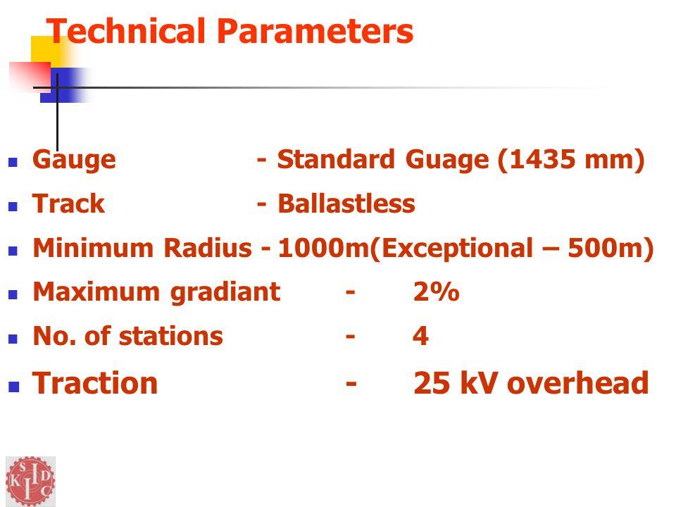 Technical Parameters Gauge - Standard Guage (1435 mm) Track -Ballastless Minimum Radius -1000m(Exceptional – 500m) Maximum gradiant-2% No.