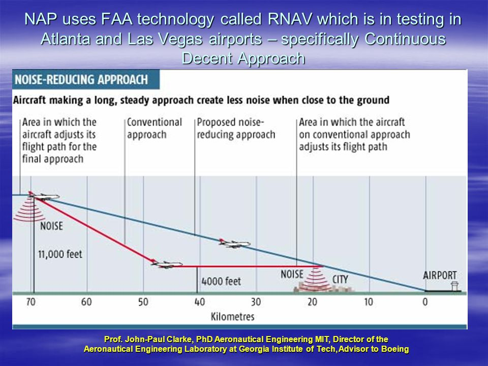 NAP uses FAA technology called RNAV which is in testing in Atlanta and Las Vegas airports – specifically Continuous Decent Approach Prof.