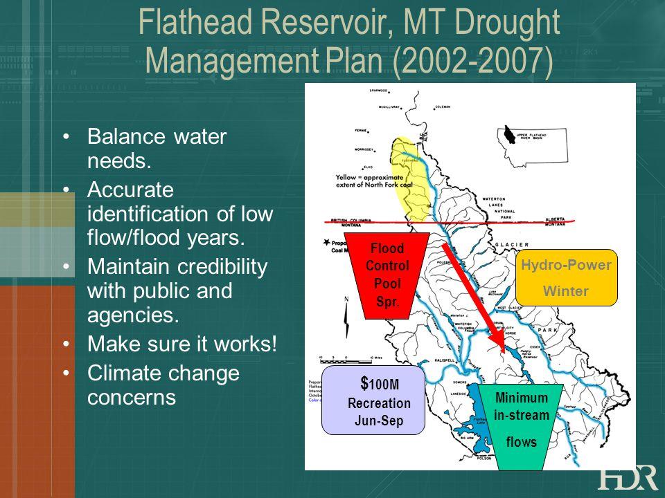 Flathead Reservoir, MT Drought Management Plan (2002-2007) Balance water needs.