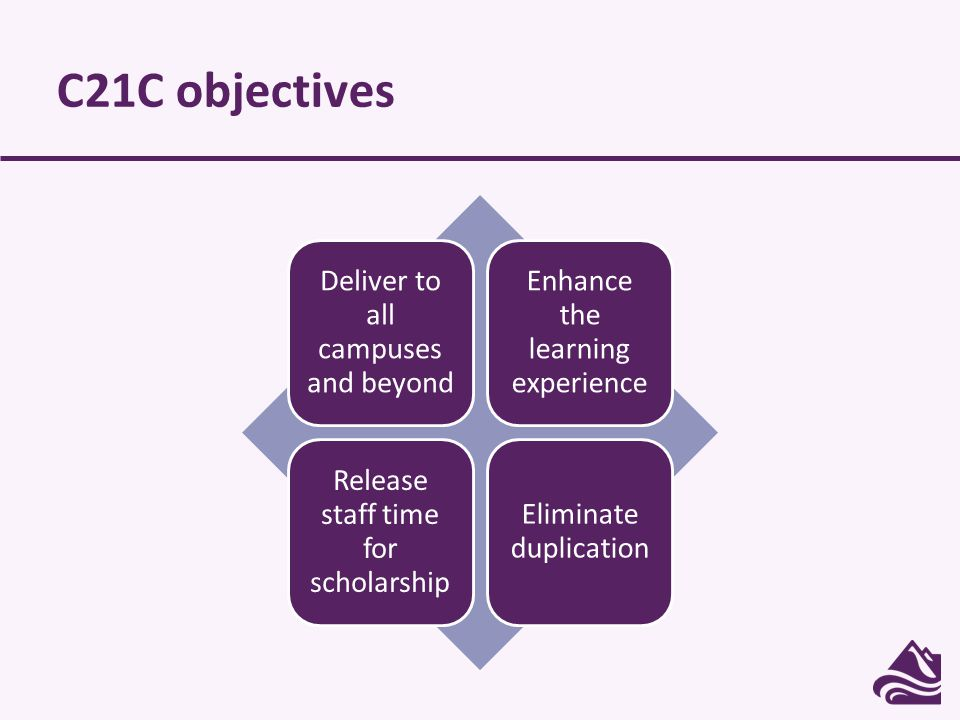 C21C objectives Deliver to all campuses and beyond Enhance the learning experience Release staff time for scholarship Eliminate duplication