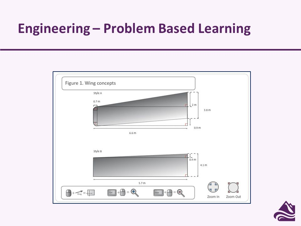 Engineering – Problem Based Learning