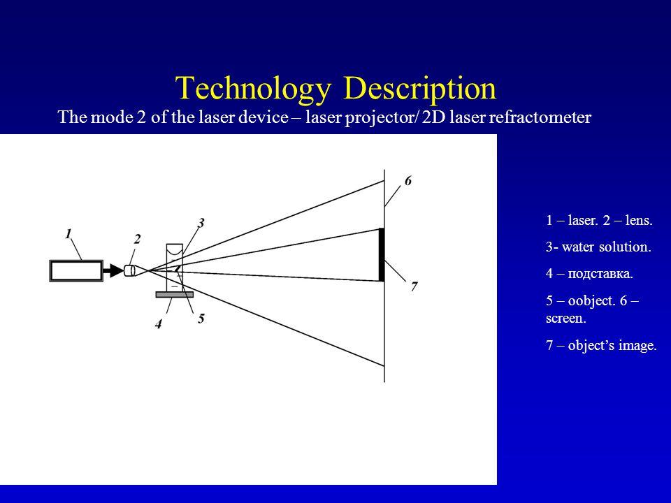 Technology Description The mode 2 of the laser device – laser projector/ 2D laser refractometer 1 – laser.