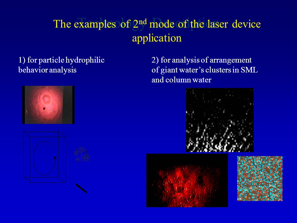 Technology Description The examples of 2 nd mode of the laser device application 1) for particle hydrophilic behavior analysis 2) for analysis of arrangement of giant waters clusters in SML and column water